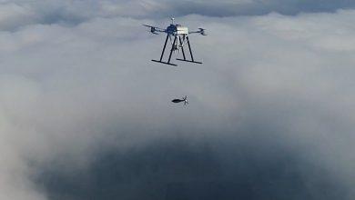 Photo of Απειλές και προκλήσεις τουρκικών drone αφορμή για αφύπνισή μας