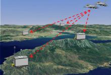 Photo of Σύστημα Παθητικού Ραντάρ αποκτά η Τουρκική Αεροπορία (Το πρόγραμμα που θάφτηκε στην Ελλάδα)
